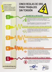 infografía normas electricas seguridad